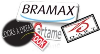 Relocation for expanding Bramax